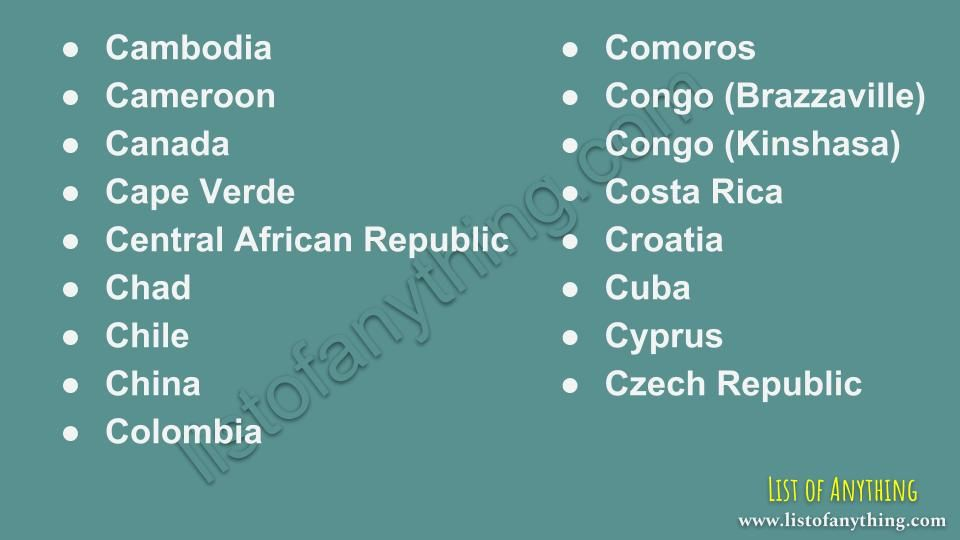 List of Countries Start With C | Country, Congo kinshasa, List of countries