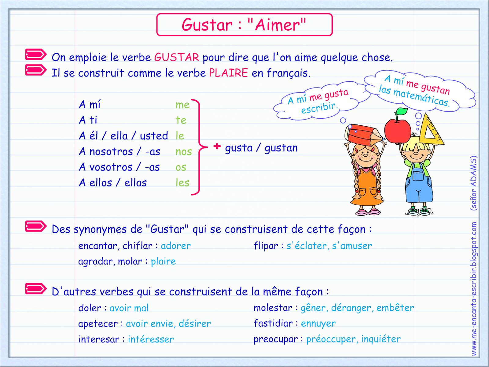 Gramatica Ensenando Espanol Aula De Espanol Aprender Espanol