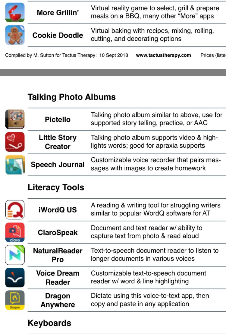 Pin by Ashley H. on Speechie ideas Speech therapy apps