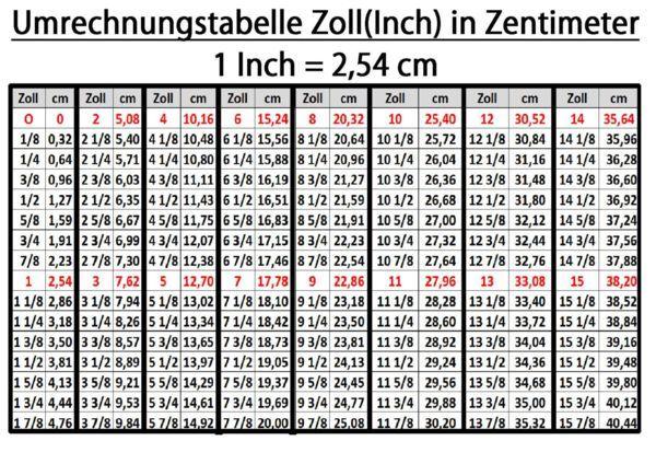 Umrechnungstabelle Zoll Inch In Zentimeter Umrechnungstabelle Tabelle Quilten Lernen