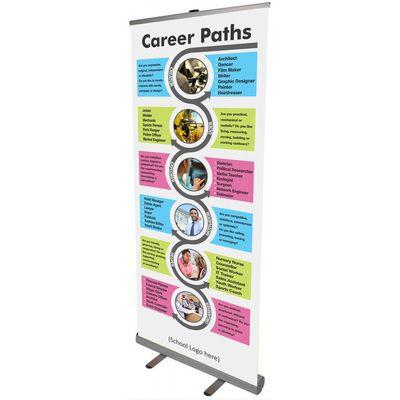 Weebly Website Creation Made Easy Pop Up Banner Career Roller Banner