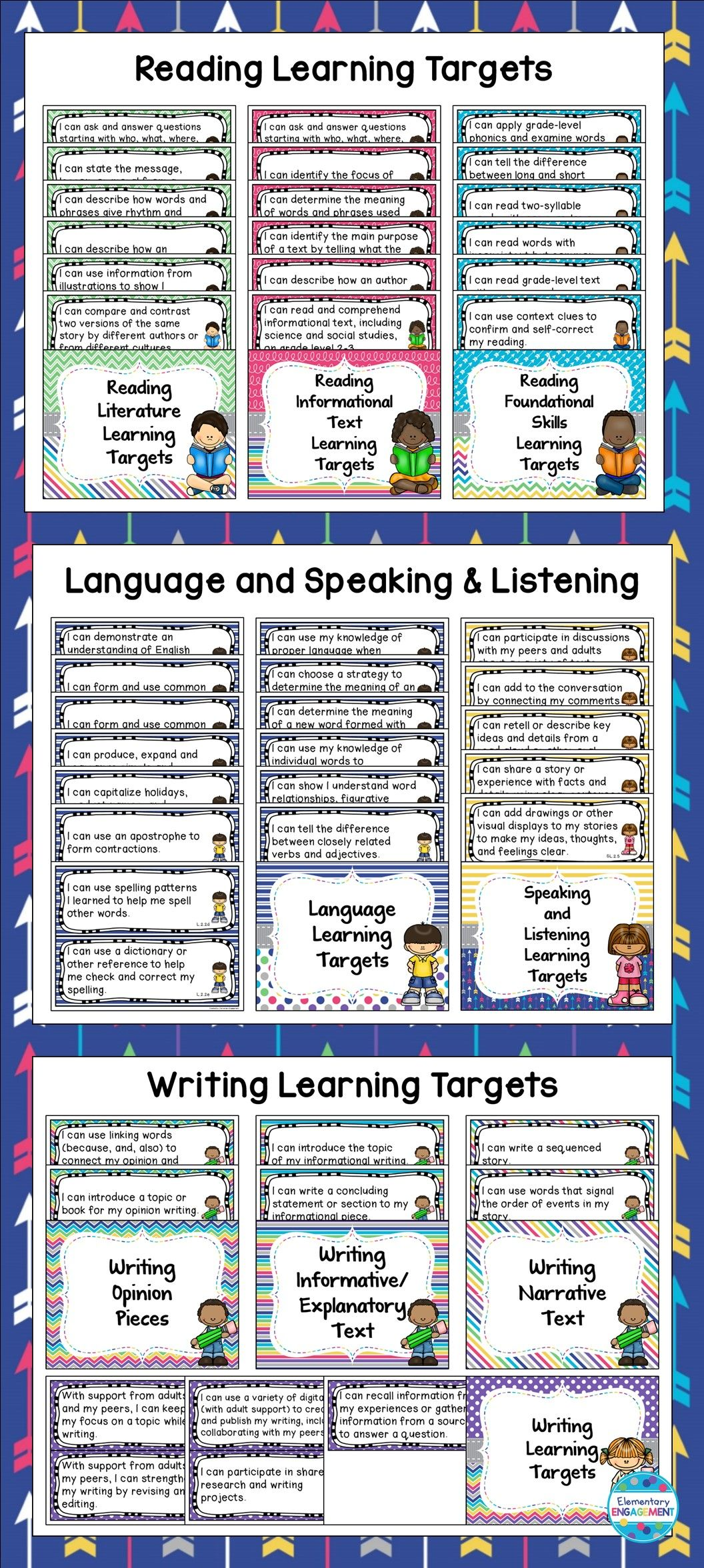 Second Grade Ela I Can Statements Learning Targets For