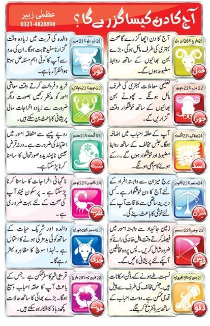 urdu today horoscope