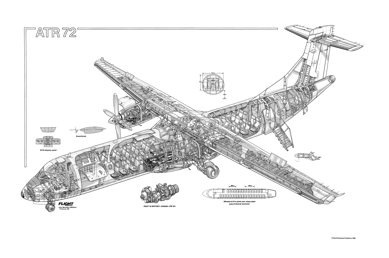 Avions De Transport Regional Atr 72 Cutaway Drawing