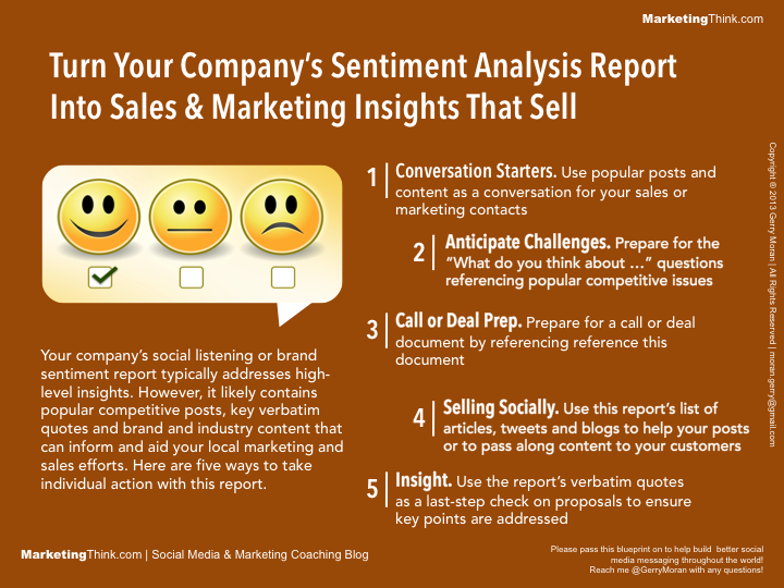 I Have A Sentiment Analysis Report From My Social Media Marketing