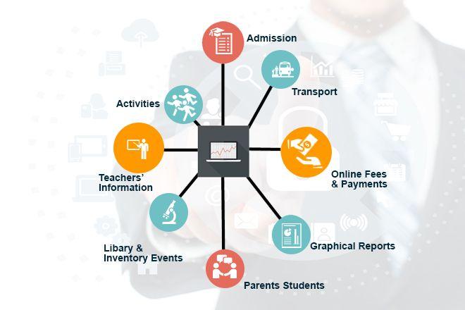skool master s schooladminsitrationsystemsoftware is designed to