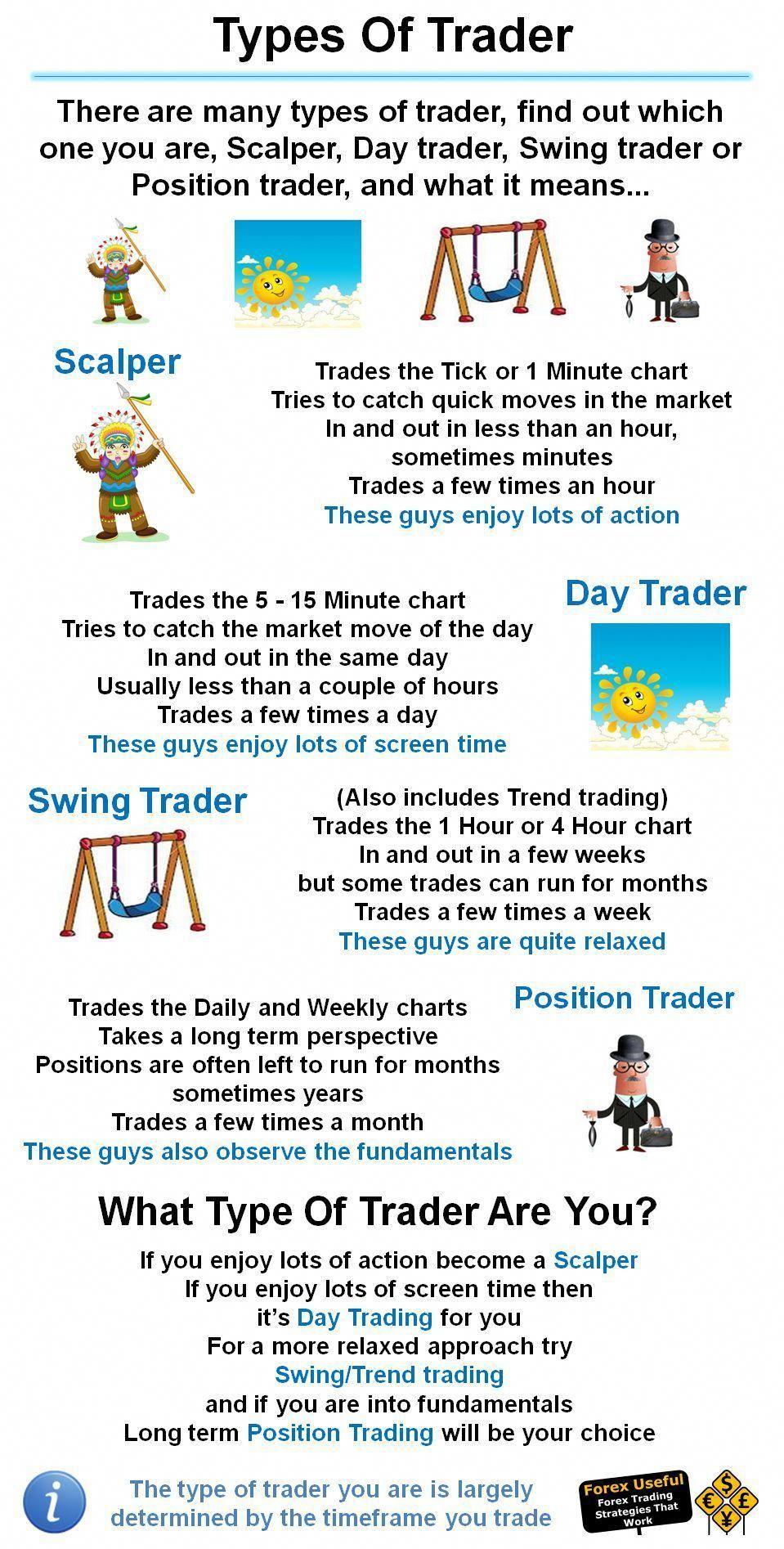 Forex System Trading Onlineforex Day Trader