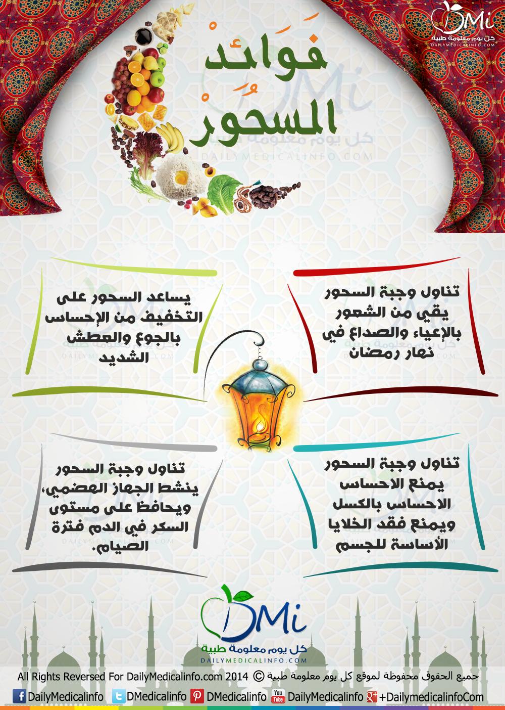 انفوجرافيك فوائد السحور انفوجرافيك طبية كل يوم معلومة طبية Ramadan Quotes Positive Notes Ramadan