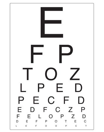 Eye chart opticians role play free eyfs ks1 resources for
