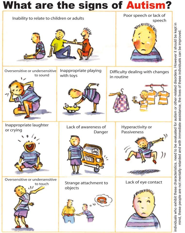 The Signs Of Autism Download Print Share Far Wide