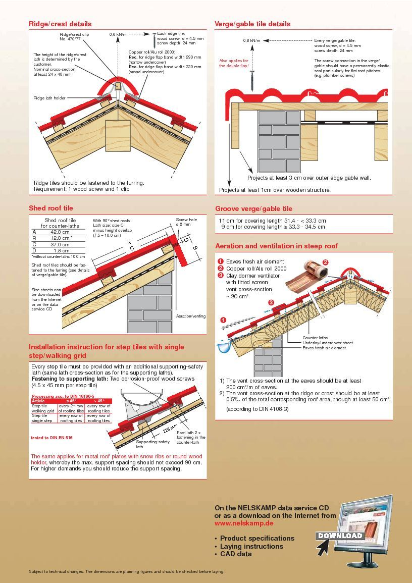 Roof details googleuda ara roof pinterest