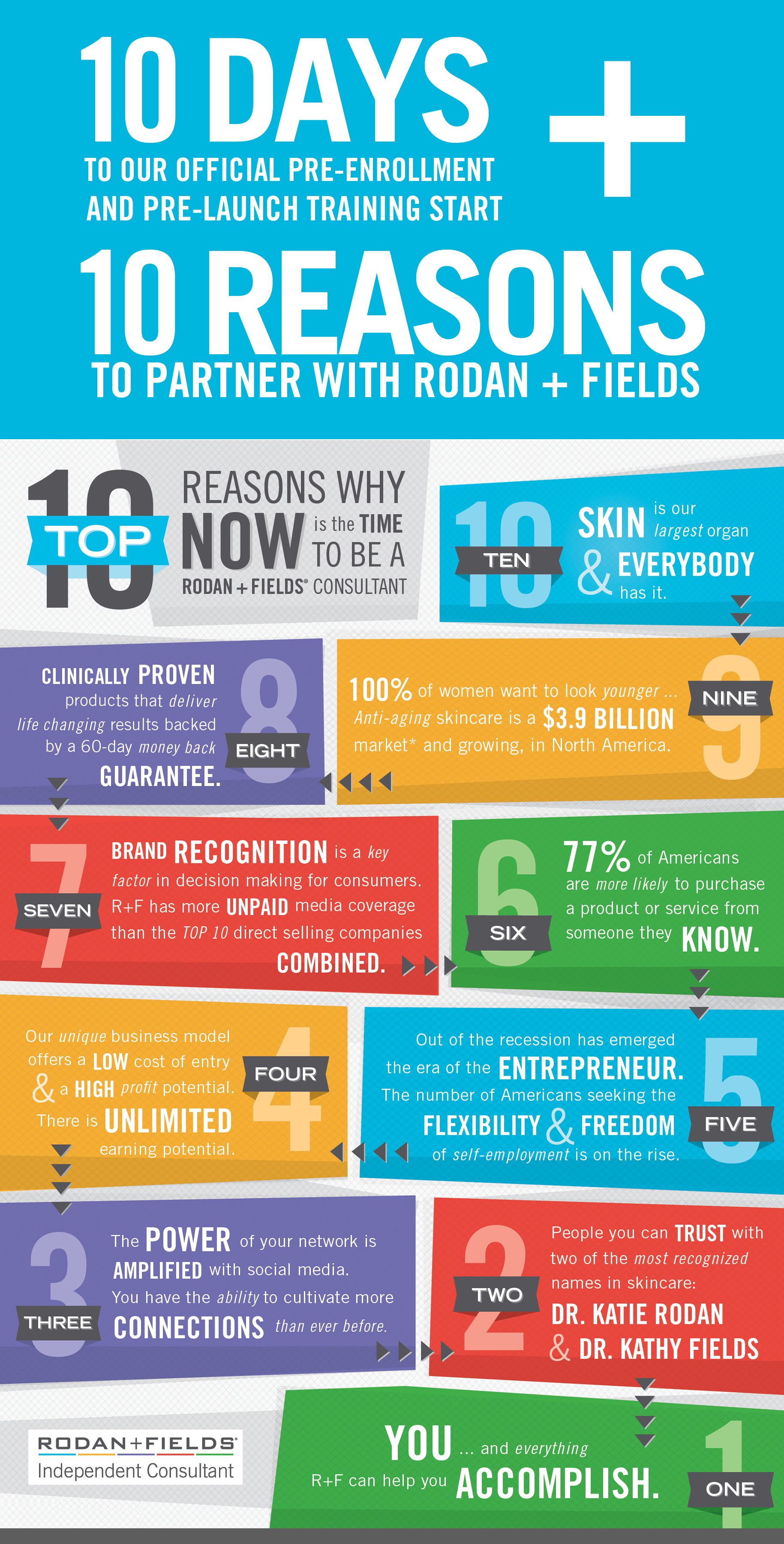 pre enrollment for rodan fields canadian expansion starts august