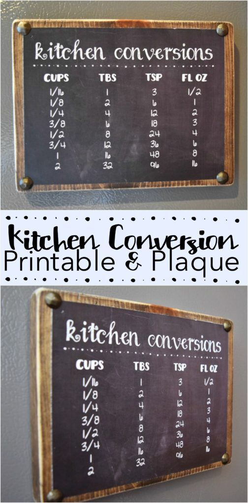 Kitchen Conversion Printable and Wood Plaque - Page 3 of 3
