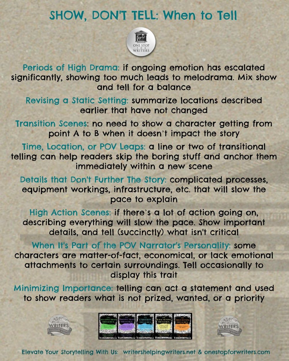 When to Tell_ One Stop For Writers1