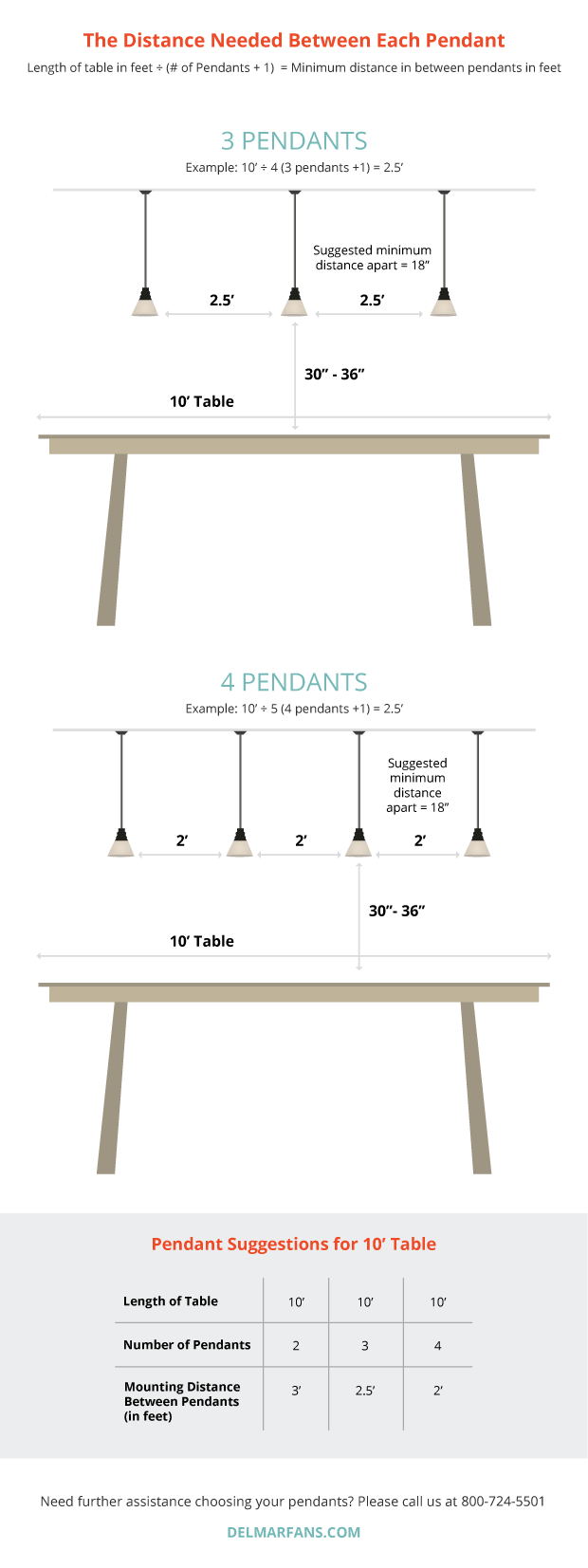 Pendant Lighting Guide For Kitchen Islands Dining Room Tables