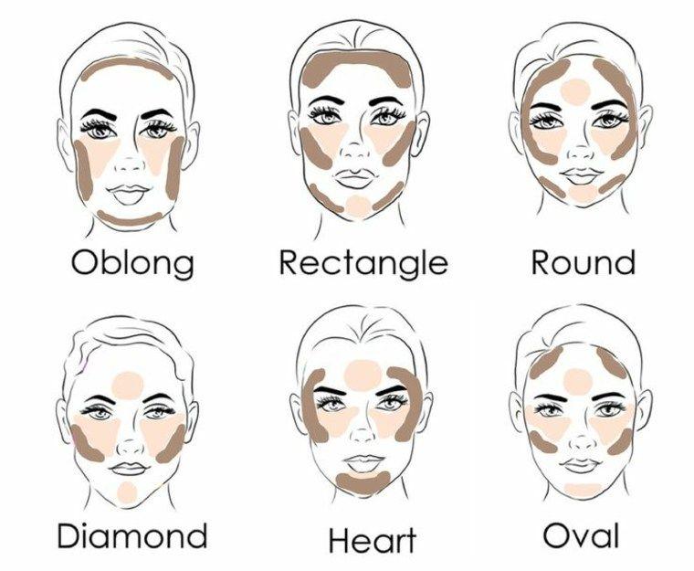 Contorneado – aprende esta infalible técnica de maquillaje facial