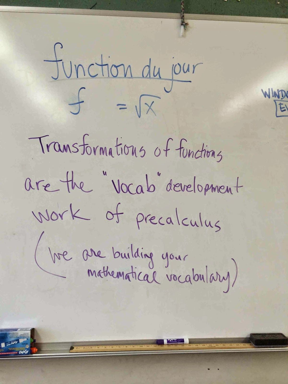 Cheesemonkey Wonders Precalculus Transformations Of