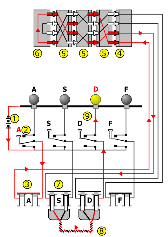 enigma wiring diagram with arrows and the numbers 1 to 9 showing how rh uk pinterest com