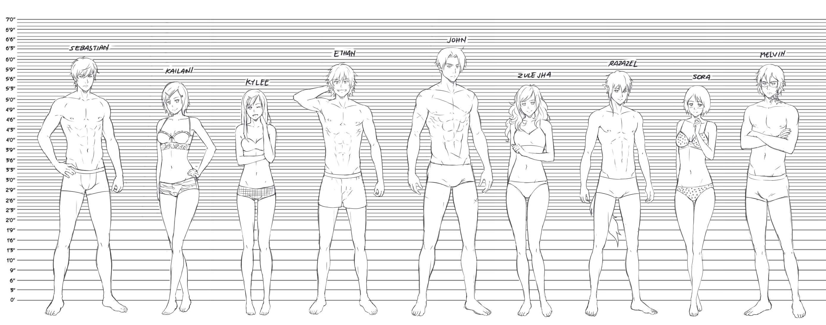 48++ Character height ideas in 2021