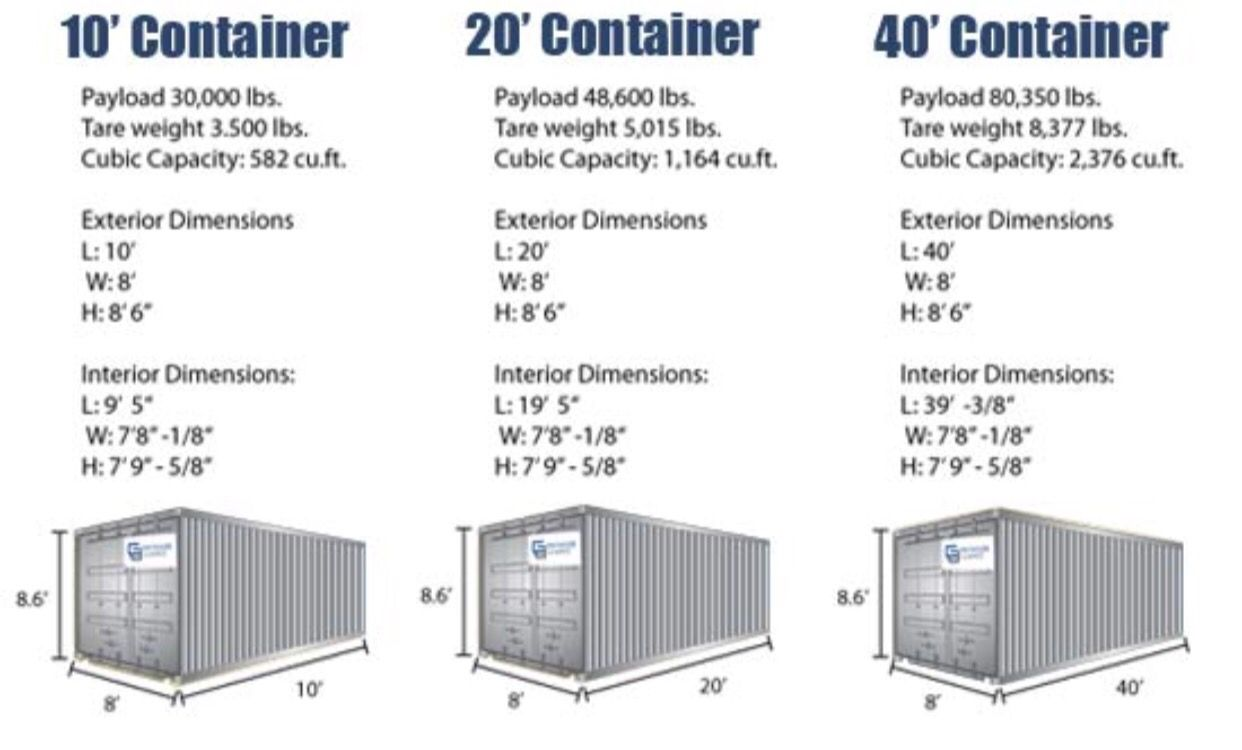 Shipping container dimensions home pinterest container dimensions - Container home construction details ...