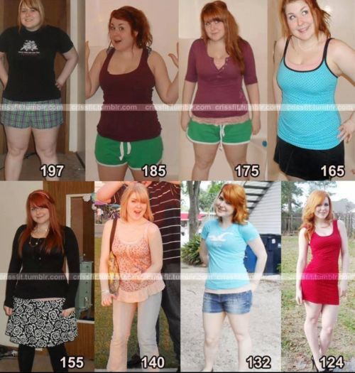 How fast do you lose weight after gastric bypass surgery
