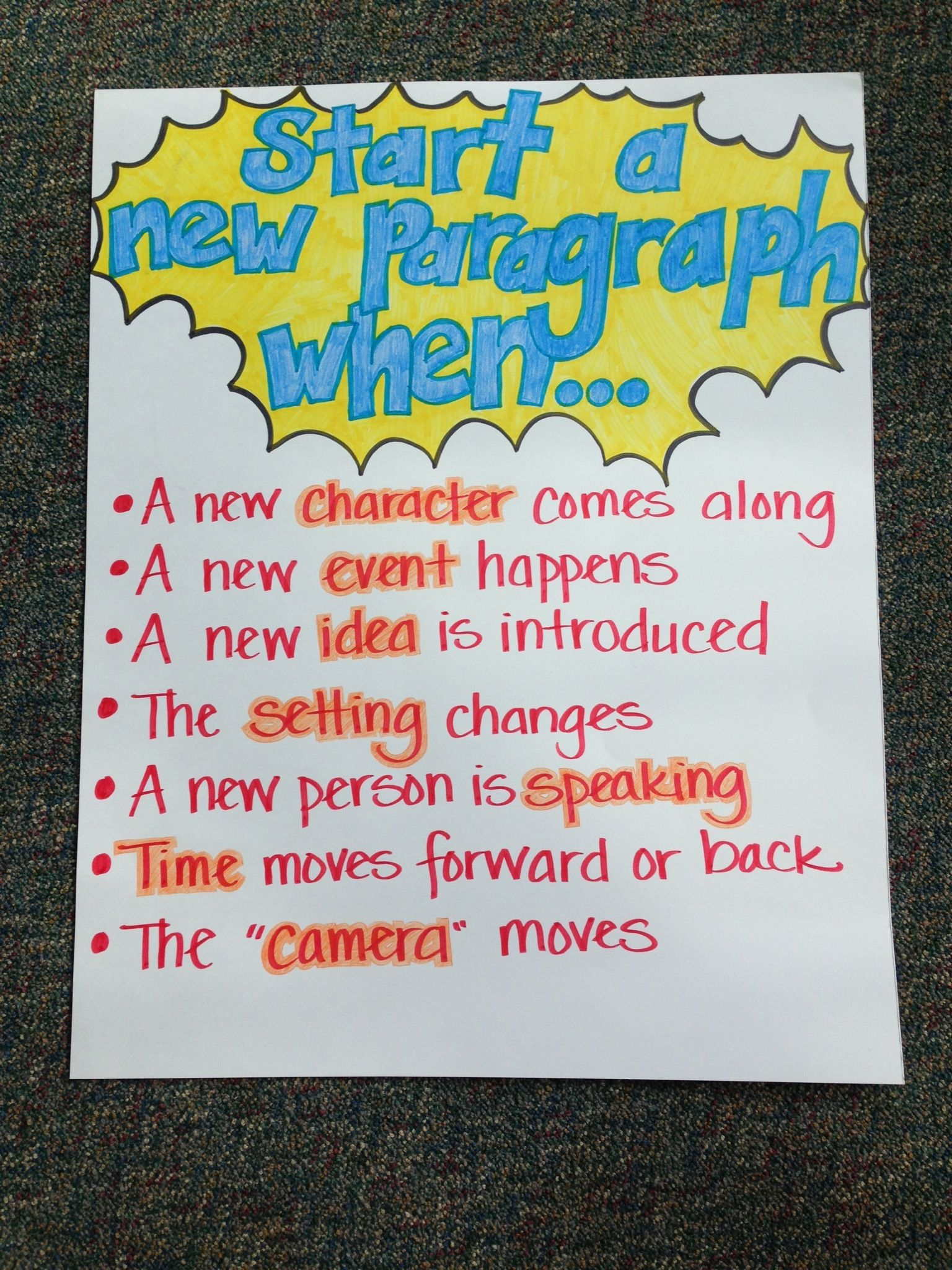When To Change Paragraphs This Will Be Helpful For Writing