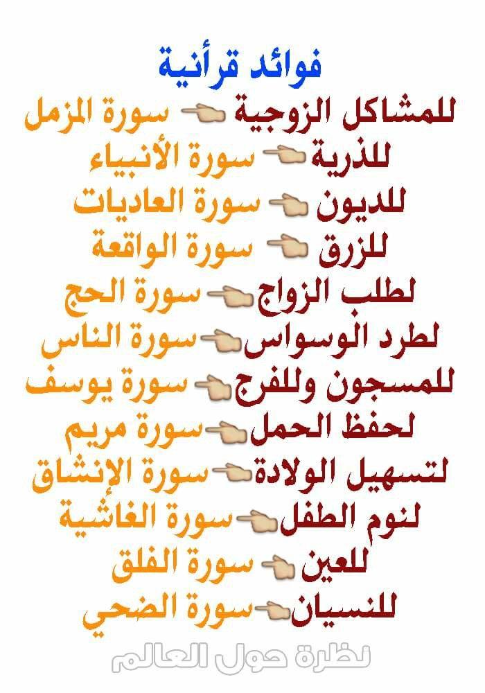 Fesselnd Alhamdulillah, Islamic Quotes, Allah, Religion, Koran, Sprüche Zitate, Nacht