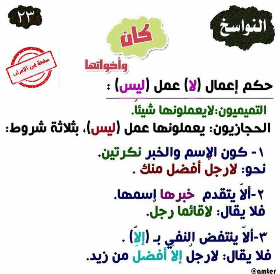 Epingle Par خولة Sur الاعراب وقواعد اللغة العربية