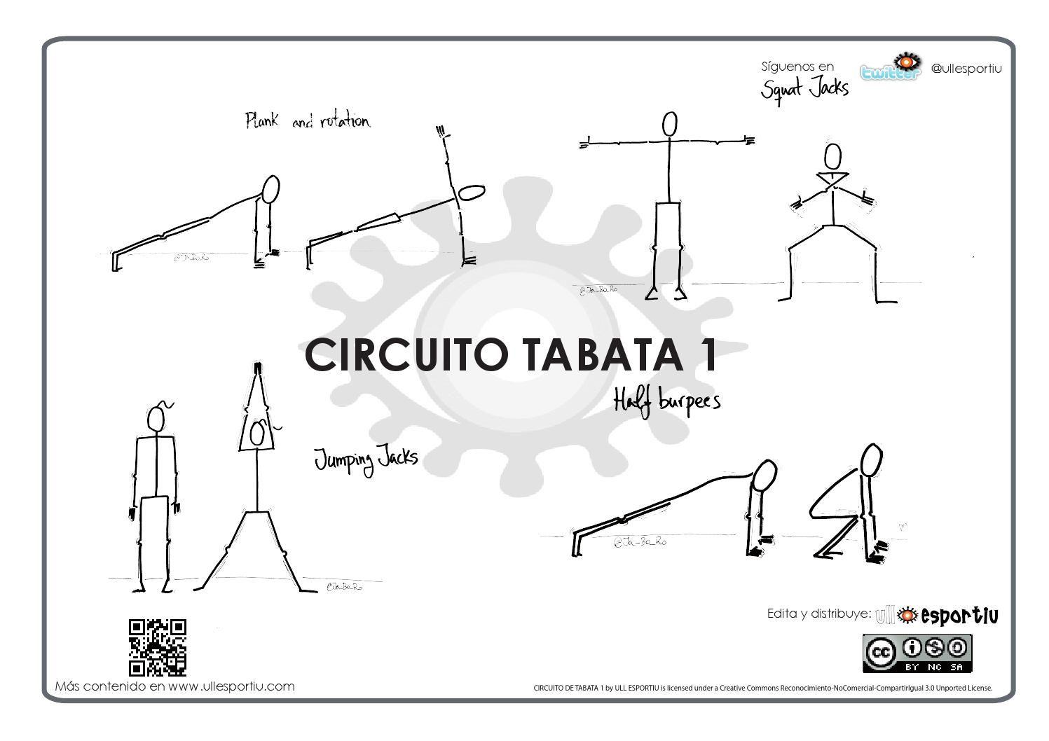 Circuito Basico : Circuito tabata 1 pinterest circuitos estudios y ejercicios