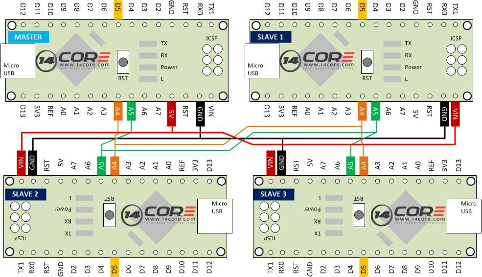 wiringpi i2c read example car wiring diagrams explained u2022 rh justinmyers co Serial Communication Reading Sign