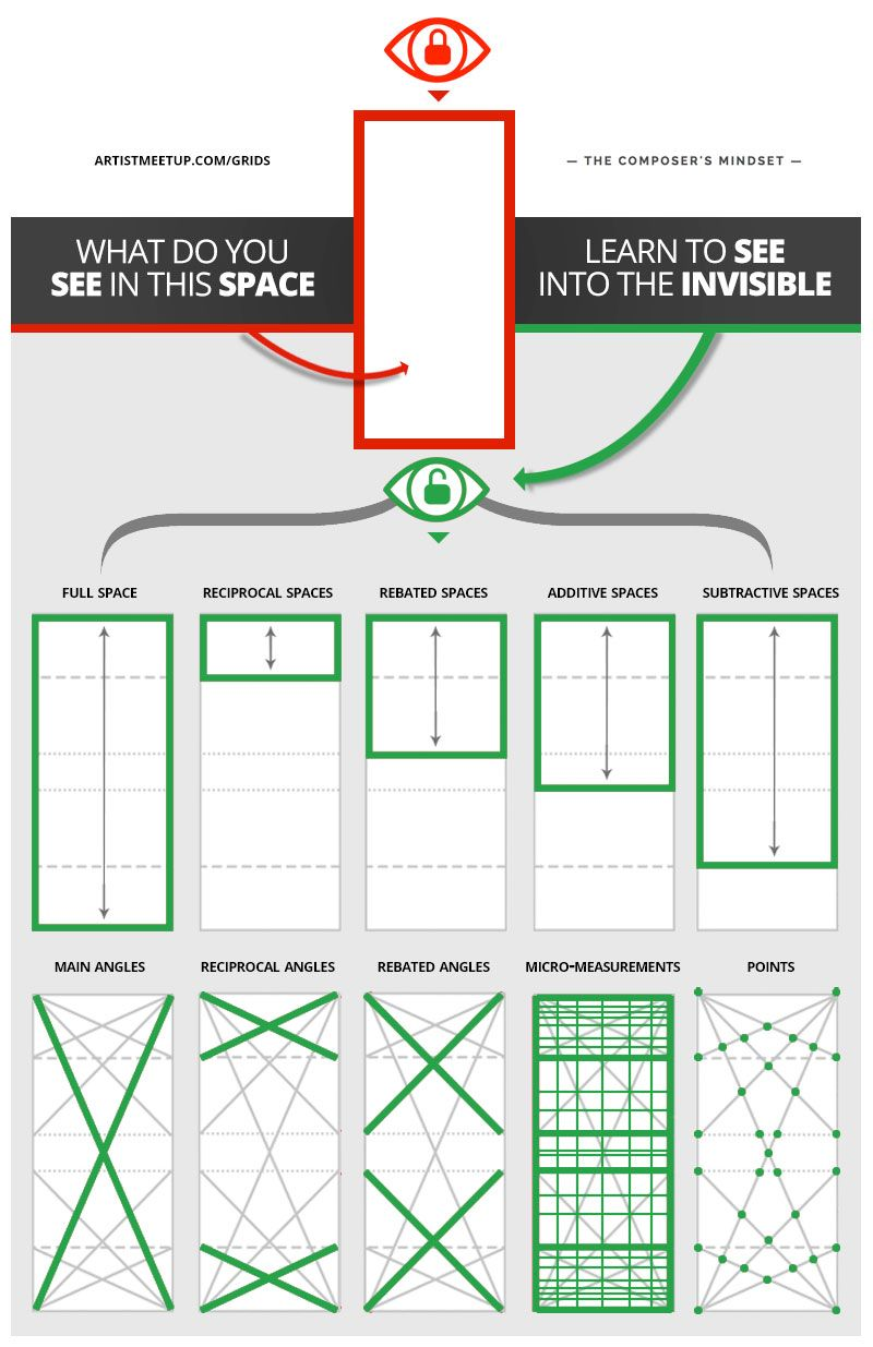 Poster design golden ratio - Vargas Grids Leverage The Usability Of Graph Paper And Adds To It The Unseen And Ever Design Layoutsgrid Layoutsgolden Ratioart