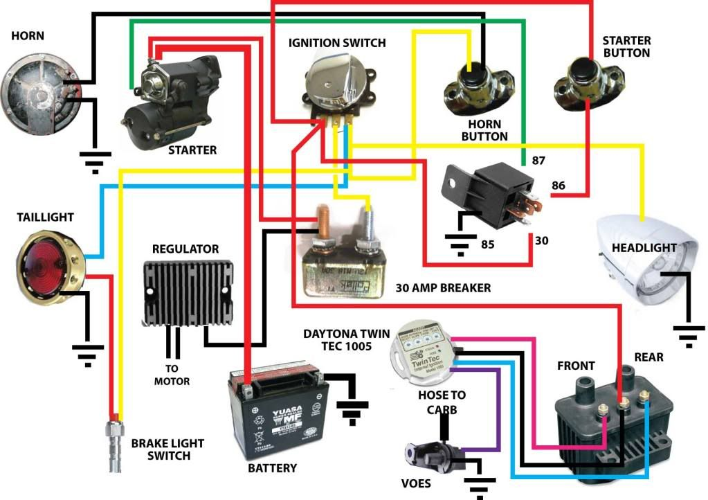 bad554af72131b445388a9f69edbe923 billedresultat for ultima ignition ledningsnet pinterest basic harley wiring diagram at creativeand.co