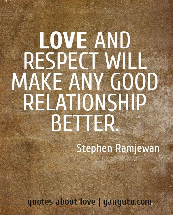 Pin by fourcups123 . on Empathy and need for love ... Respect Hat Marley