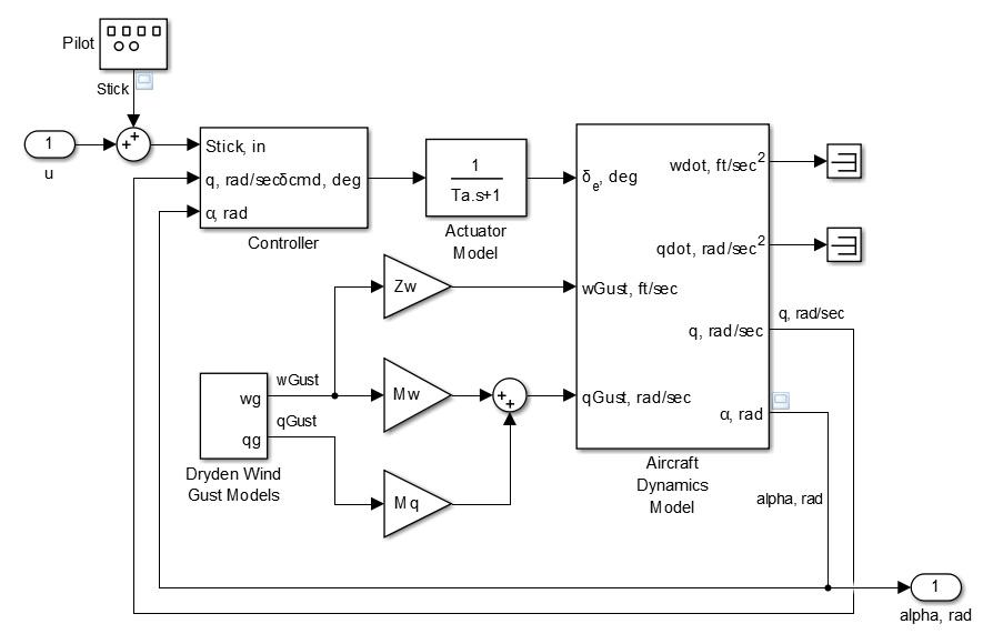 block diagram reduction multiple inputs block diagram reduction matlab