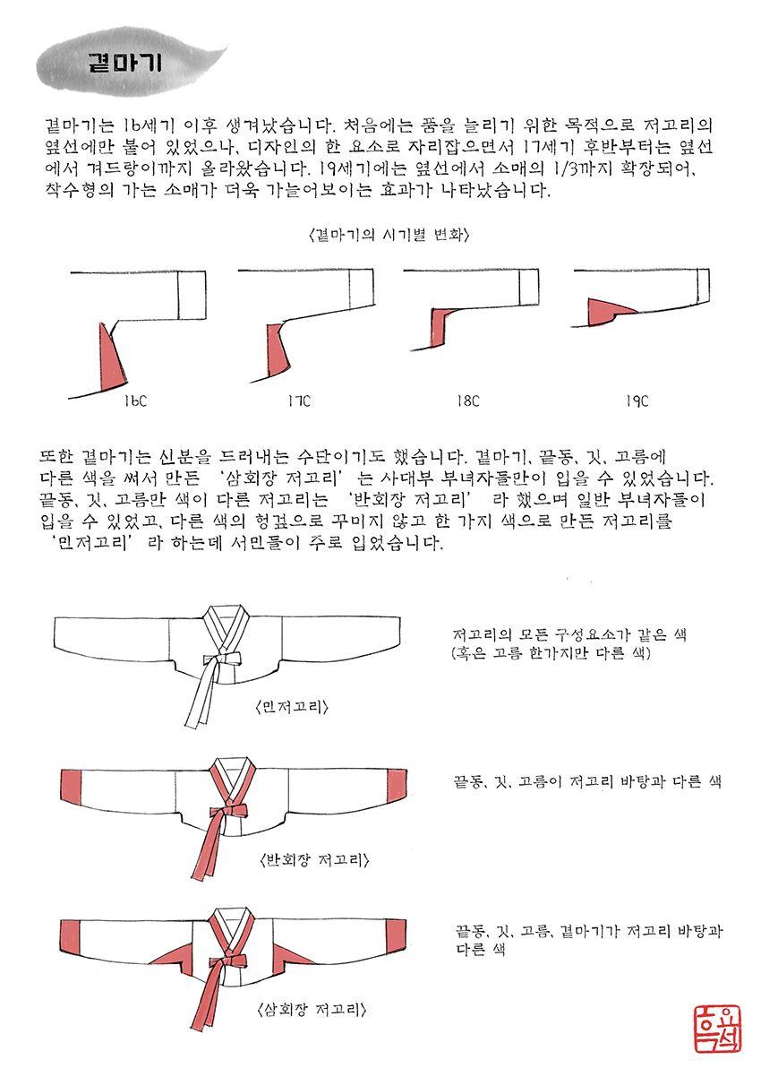 저고리 편(6) 곁마기 by 흑요석 우나영 on