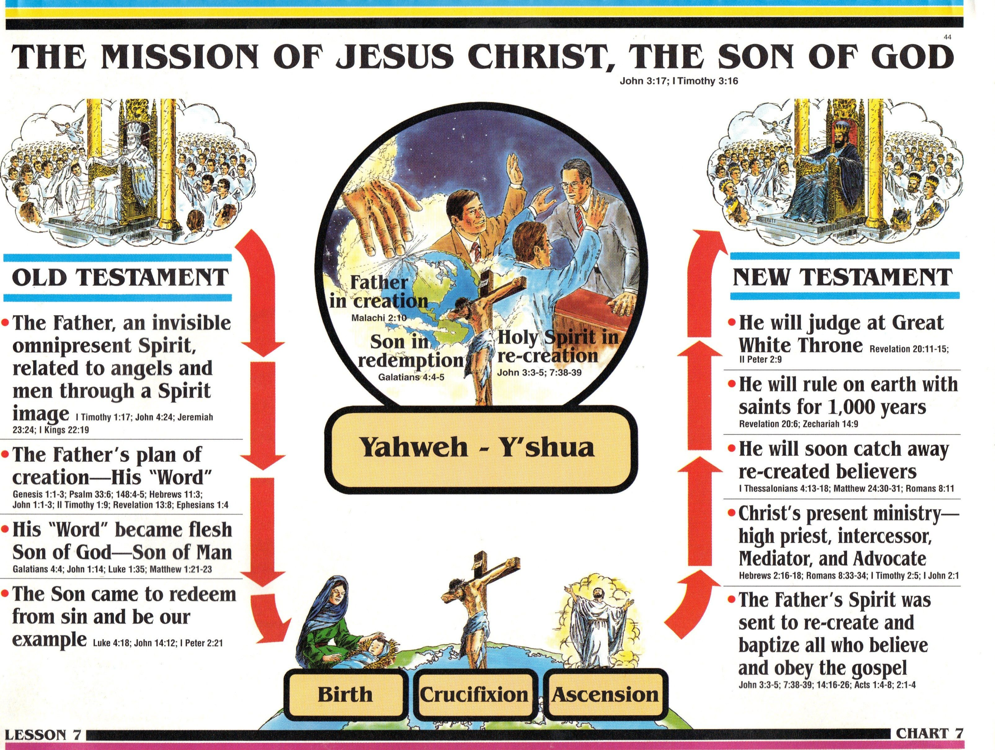 Search for truth the mission of jesus christ the son of god search for truth the mission of jesus christ the son of god nvjuhfo Image collections