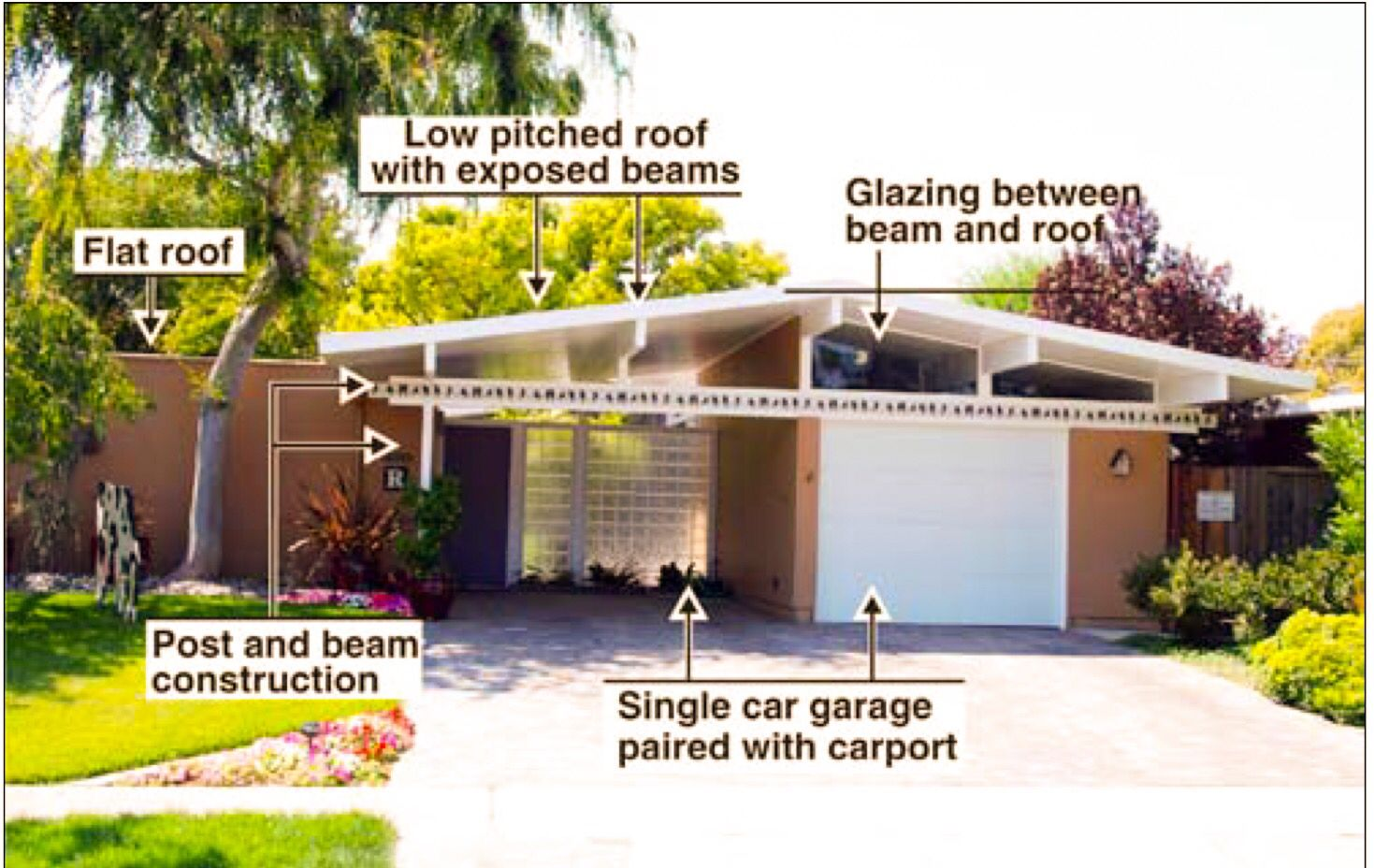 typical eichler features 1 flat roof low pitched roof with typical eichler features flat roof low pitched roof with exposed beams glazing between beam and roof post and beam construction single car garage