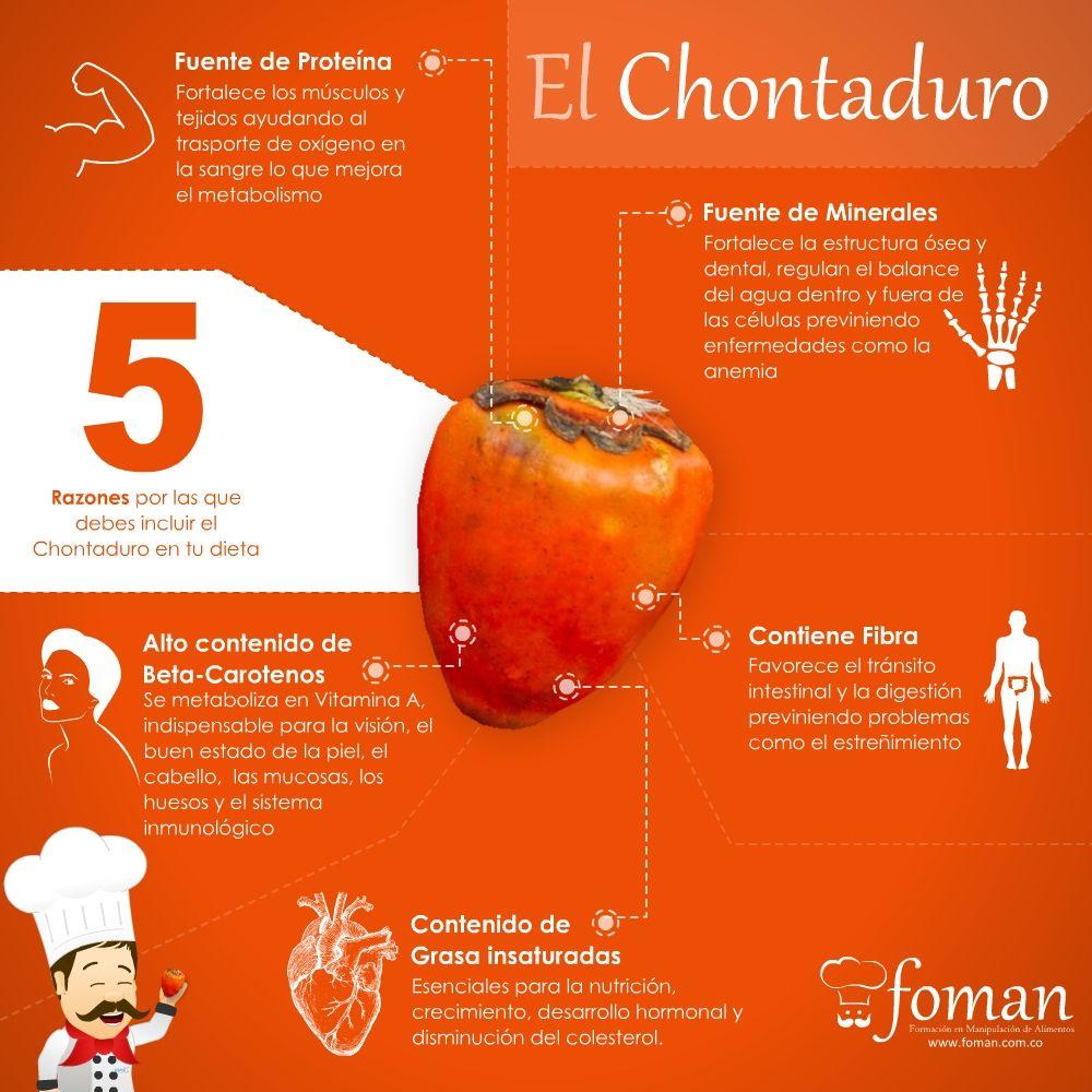Chontaduro sirve para adelgazar
