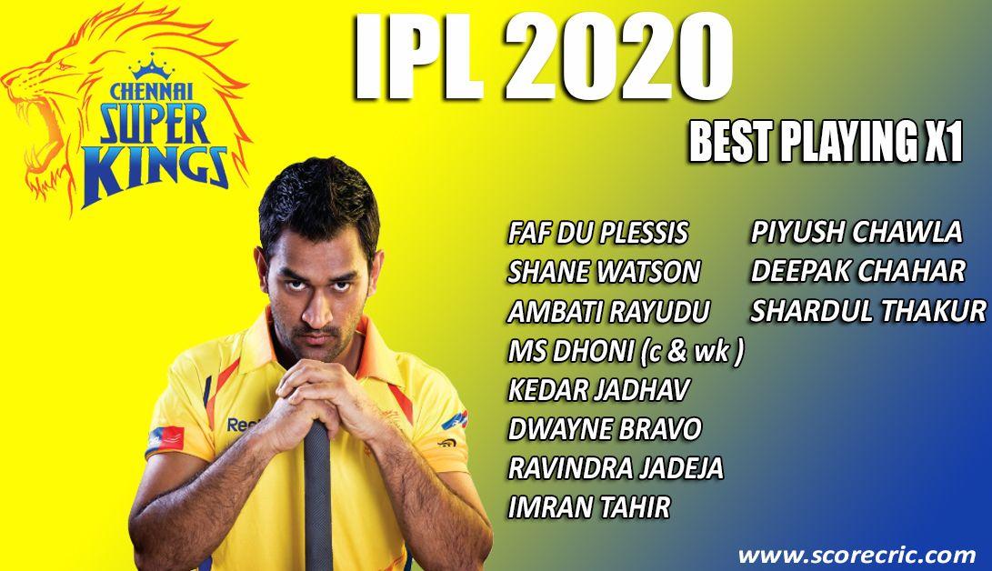 Best Playing X1 Chennai Super Kings Chennai Super Kings Ravindra Jadeja Super