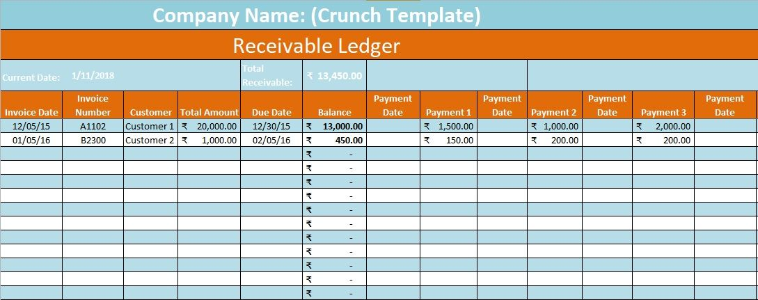 Free download editable account receivable excel template