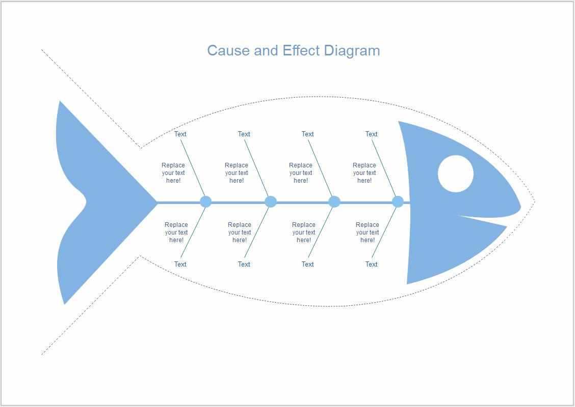 Ursache Wirkung Diagramm