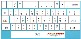 Image Result For Hindi Keyboard Layout Font Keyboard Hindi Font Hindi