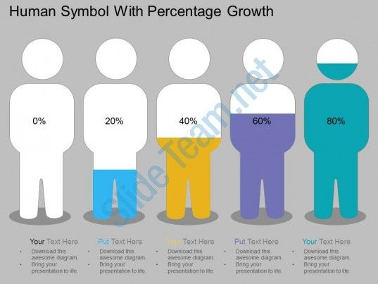 human symbol with percentage growth flat powerpoint design Slide01 - puzzle powerpoint template