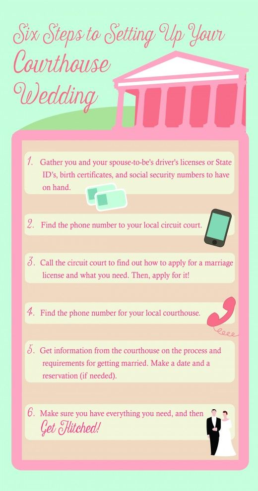 Best 25+ Courthouse marriage ideas on Pinterest Marriage name - social security name change form