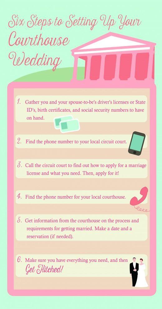 Courthouse wedding checklist