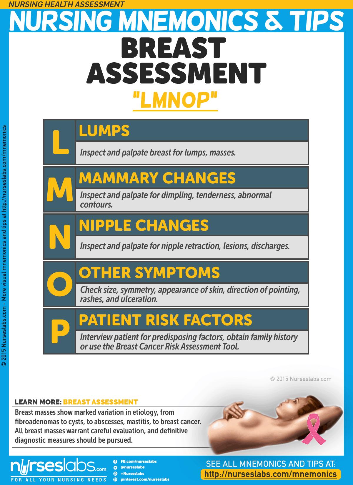 Nursing Health Assessment Mnemonics Amp Tips