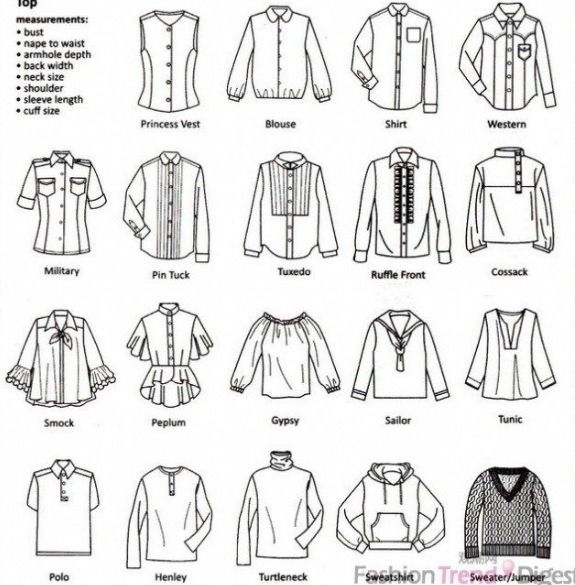 Different Types Of Tops M Skie Pinterest Google Search Google And Fashion Vocabulary