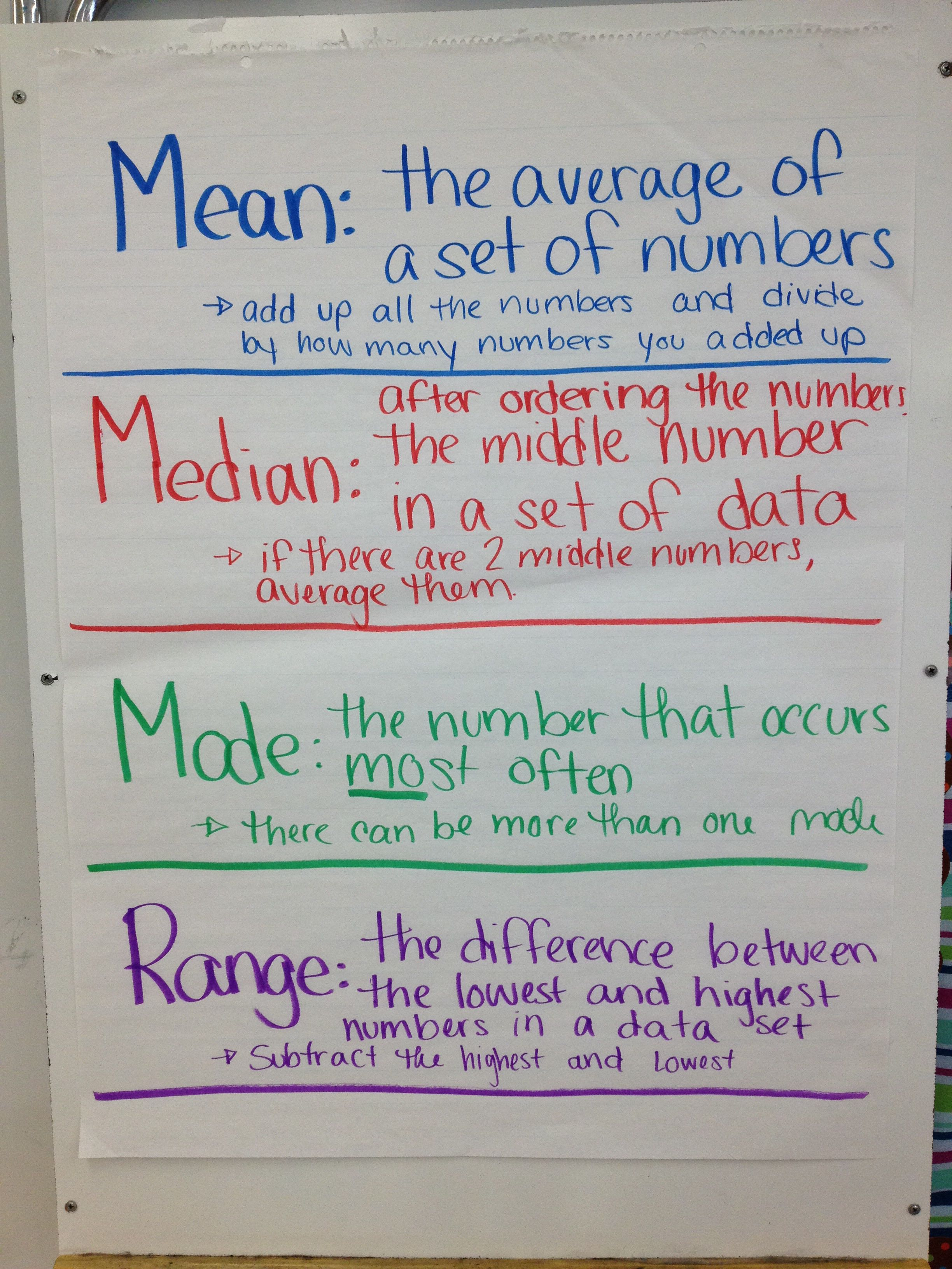 Mean Median Mode Range Anchor Chart