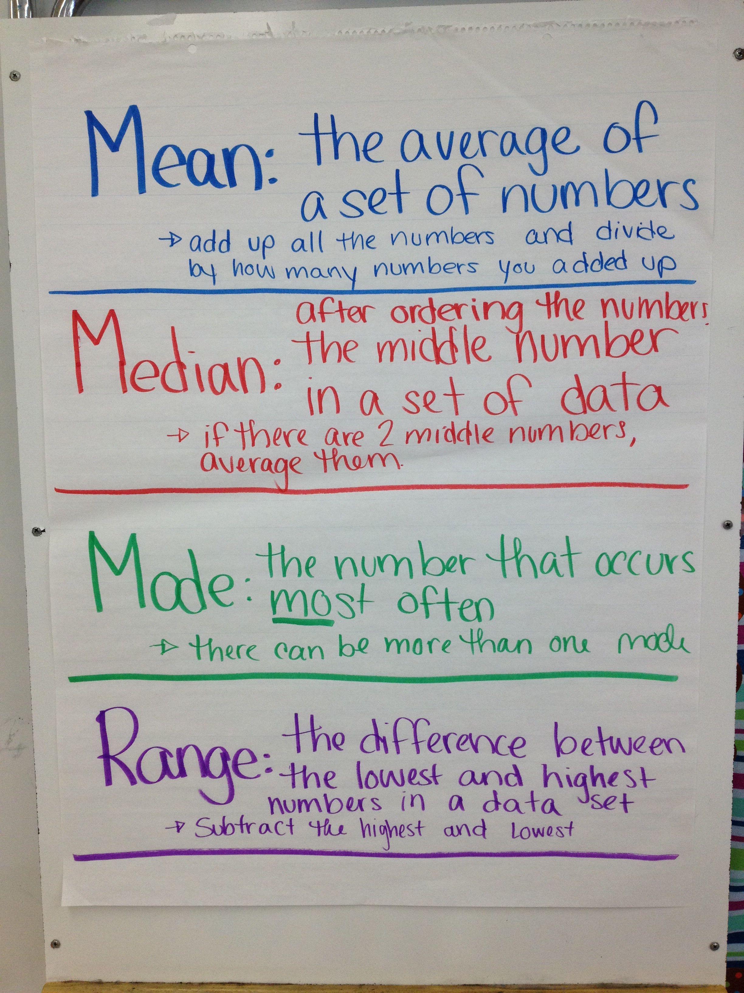 Mean median mode range anchor chart | 5th grade math things ...
