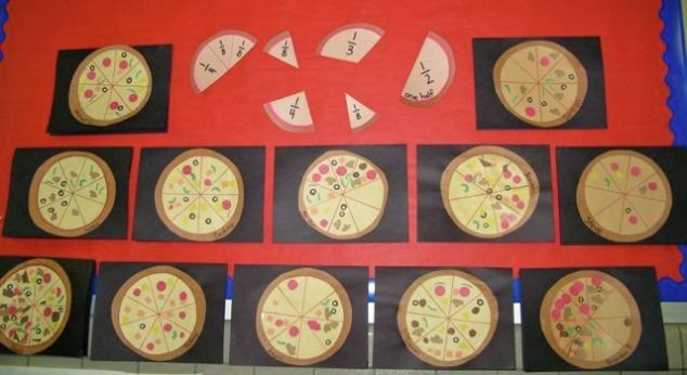 math worksheet : fraction pizza activity 4th grade  pizza fractions worksheets 3rd  : Pizza Fractions Worksheets